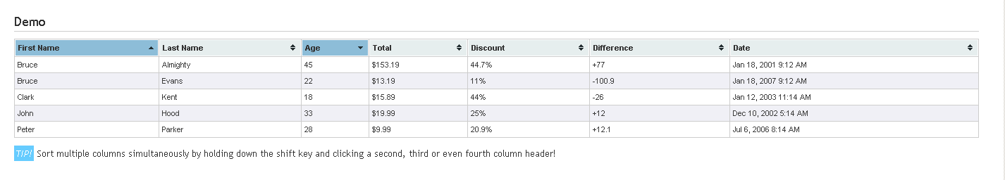 Jquery plugin tablesorter for Table th jquery