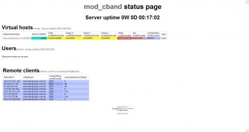 mod_cband status